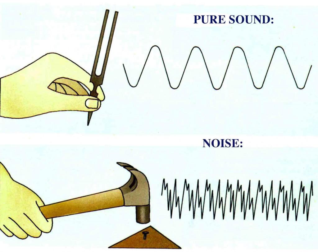 Принцип имяобразования звучание/написание