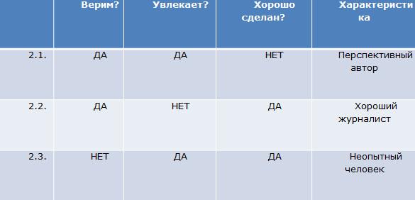 analiz-10