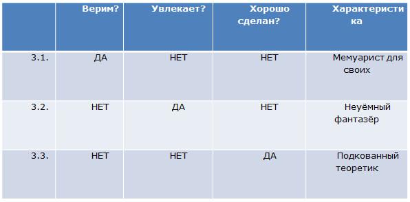 analiz-11