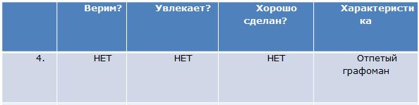analiz-12