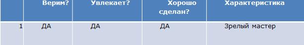 analiz-9
